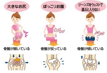 美容・美容整体・産後の悩み・腰痛