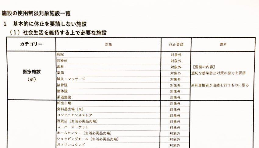 京都府 亀岡市 緊急事態宣言 休業要請対象外